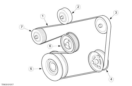 Ремонт насоса гидроусилителя  полный цикл работ с